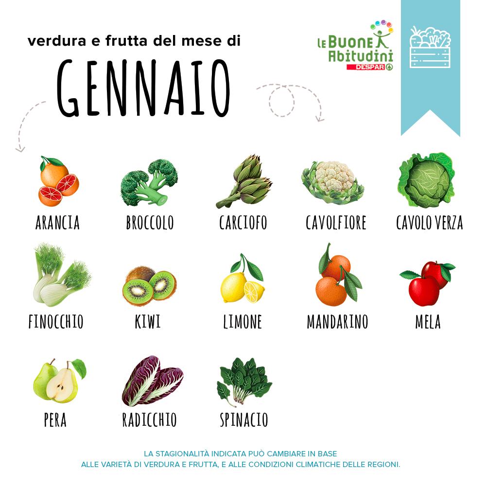 Verdura e frutta del mese di Gennaio