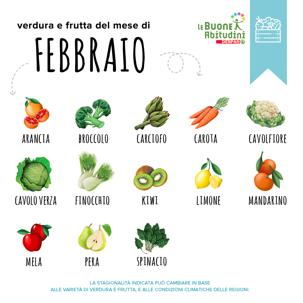 Verdura e frutta del mese di Febbraio