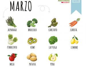 Verdura e Frutta del mese di Marzo