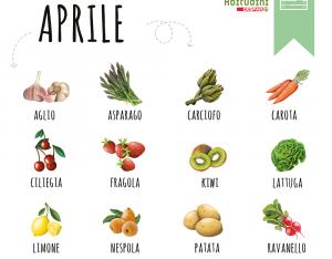 Verdura E Frutta Del Mese Di Marzo Le Buone Abitudini