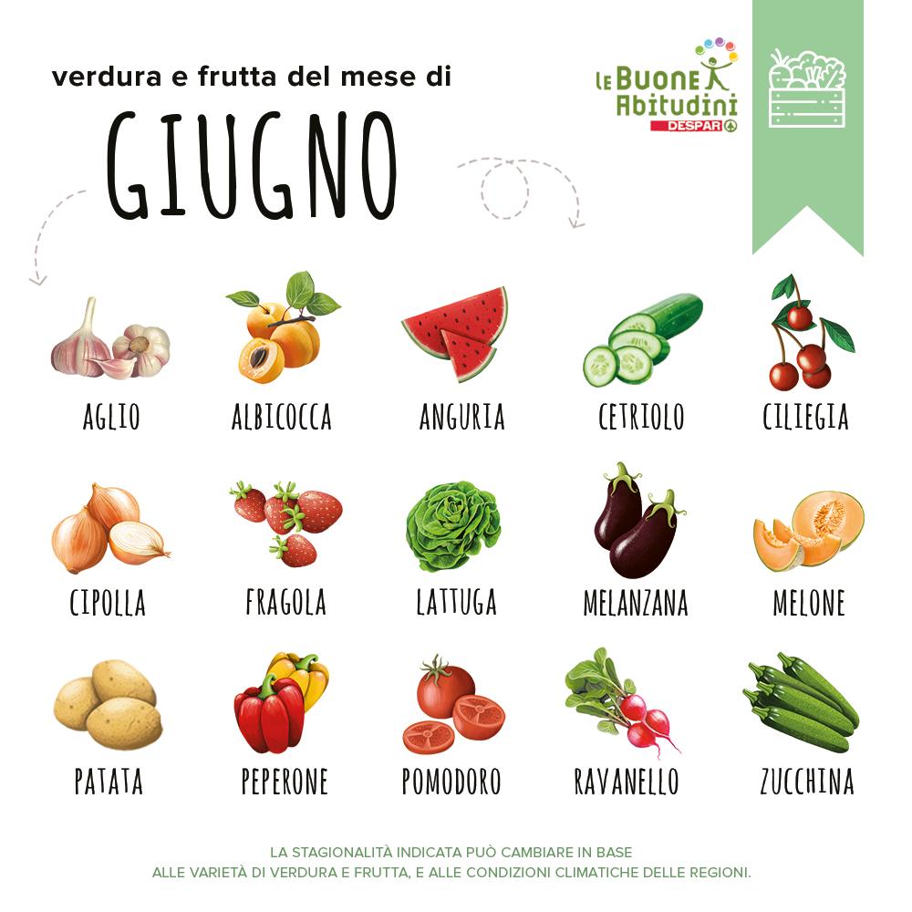 Il carrello di stagione: verdura e frutta del mese di giugno