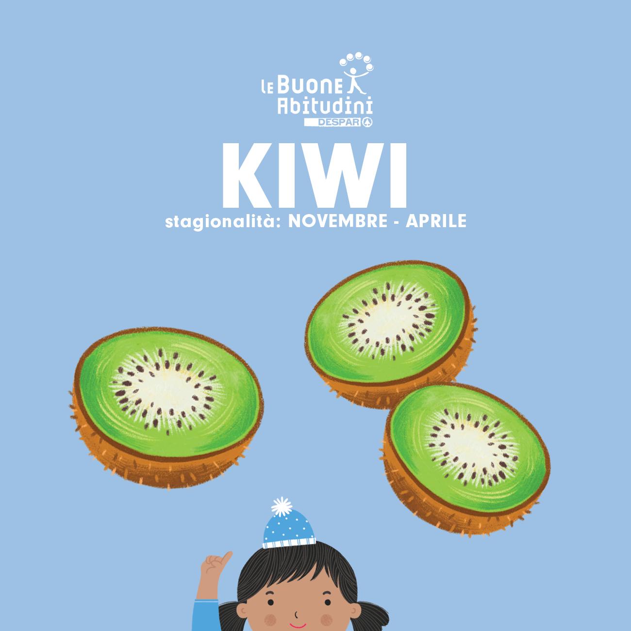 I kiwi e i loro preziosi benefici